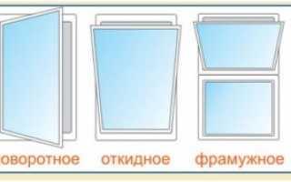 Окна из алюминиевого профиля своими руками