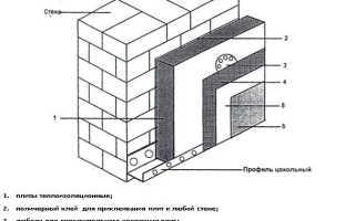 Крепеж пенопласта к стене