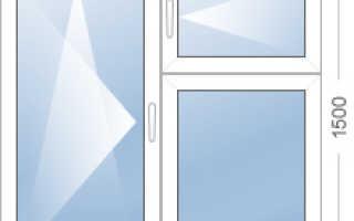 Модели пластиковых окон с форточкой