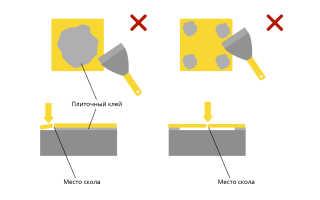 Ошибки при укладке плитки на стену