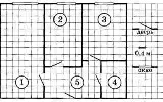 Как найти площадь окна в комнате