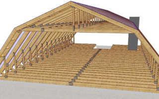 Устройство мансардной крыши частного дома