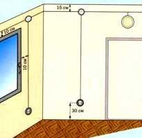 Как обнаружить скрытую электропроводку в стене