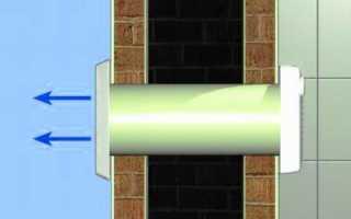 Вывод вентиляции через стену в частном доме