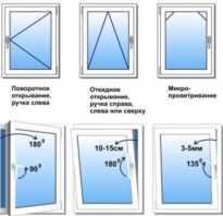 Оборудование для изготовления пластиковых окон