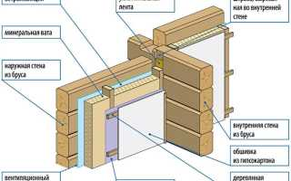 Как правильно утеплить стены деревянного дома изнутри