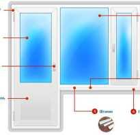 Как поднять пластиковую балконную дверь?