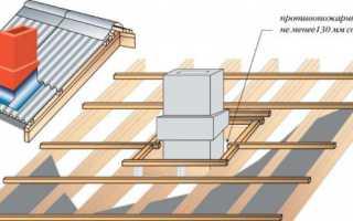 Гидроизоляция печной трубы на крыше из профнастила
