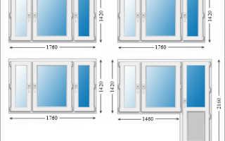 Стандартные размеры стеклопакетов по высоте и ширине