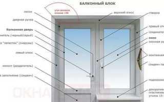 Как отрегулировать пластиковую балконную дверь?