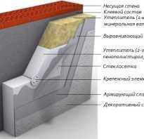 Наружное утепление стен пенопластом расчет