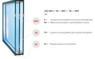 Триплекс формула стеклопакета