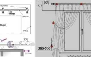 Как повесить карниз для штор на стену
