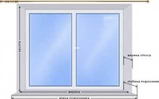 Типовые размеры окон в панельных домах