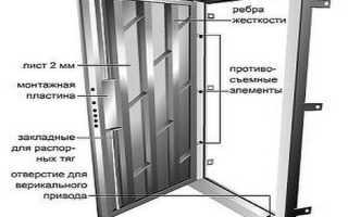 Как самому сделать железную дверь?