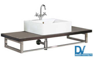 Как крепить столешницу в ванной к стене