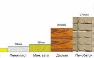 Пеноплекс область применения